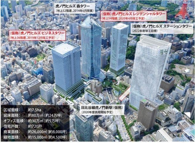虎ノ門ヒルズビジネスタワーの竣工イメージ図
